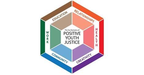 Juvenile Services   Saline County Arkansas